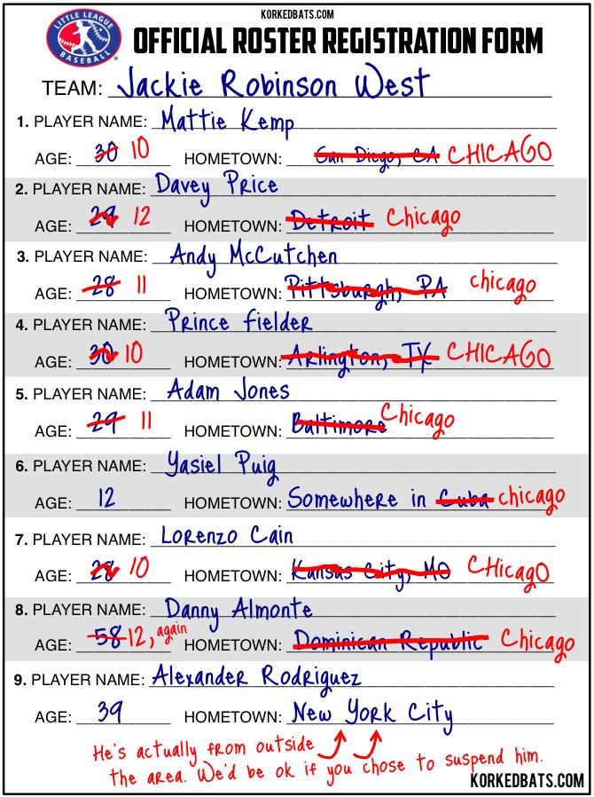 Jackie Robinson West's Little League Roster Registration Form ...